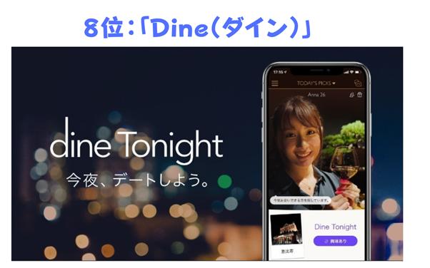8位 Dine(ダイン)